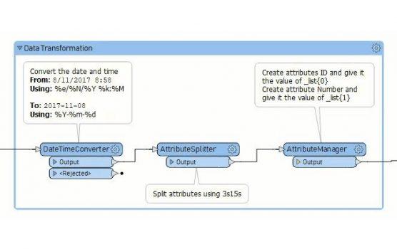 simple-transformation-workflow